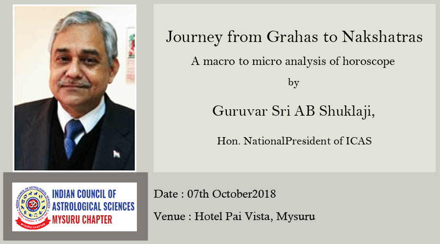 Journey from Grahas to Nakshatras